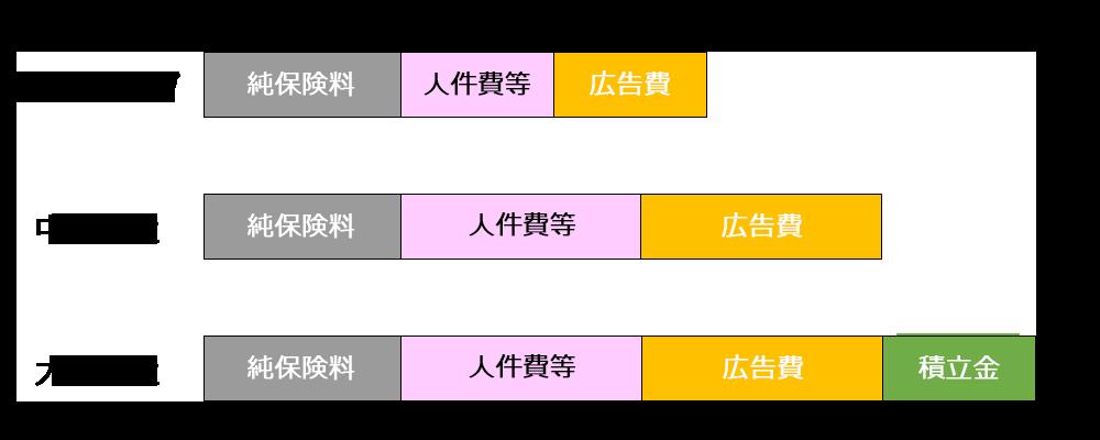 setumei_image